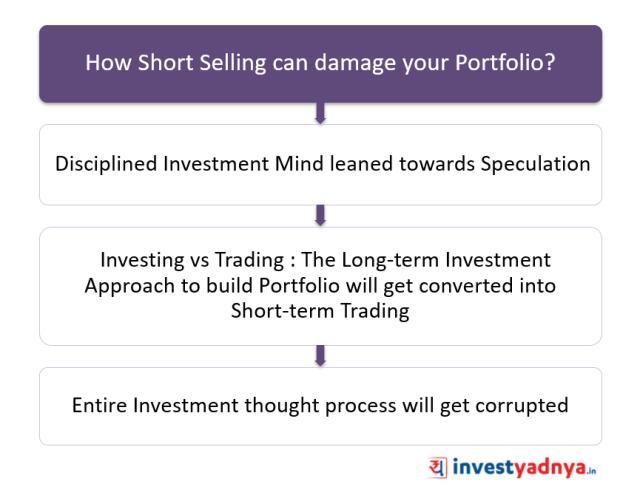 How Short Selling Can Damage Investors' portfolio?