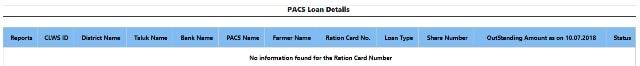 PACs Loan Details