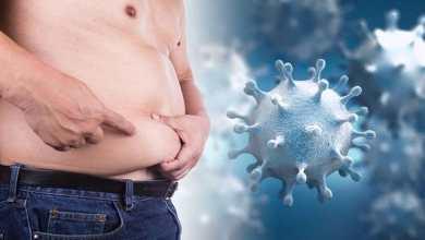 coronavirus weight gain