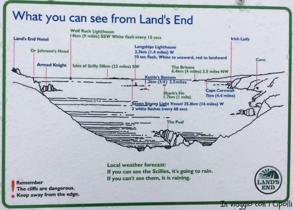 Cartello Land's End