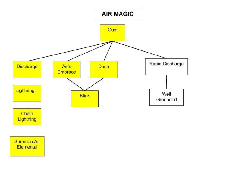 Air-Magic-Tree
