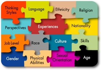 Image result for diversity and inclusion images
