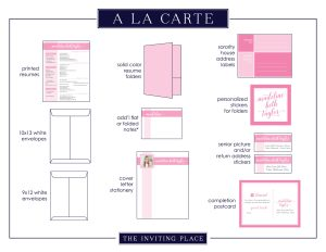 A La Carte Resume Pricing