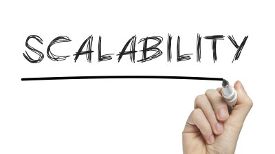Scalability in business