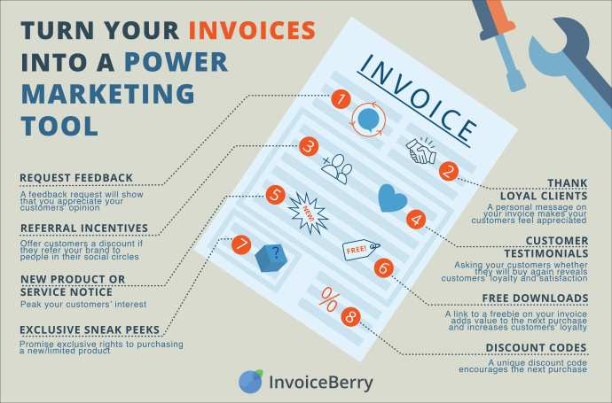 Using invoice as an effective marketing tool for small business or freelancers