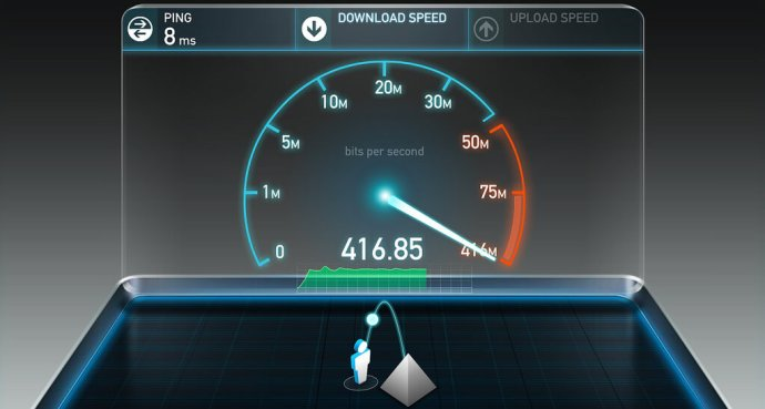 Super fast internet speeds help businesses in emerging industries to grow faster.
