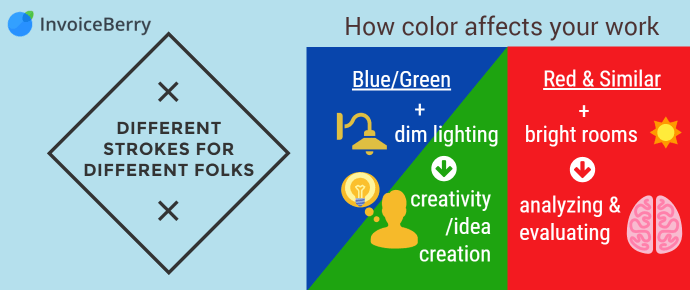 Color can affect thinking styles