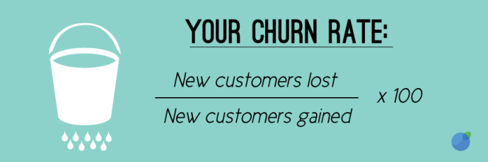 Your churn rate is important to calculate in order to improve your customer retention