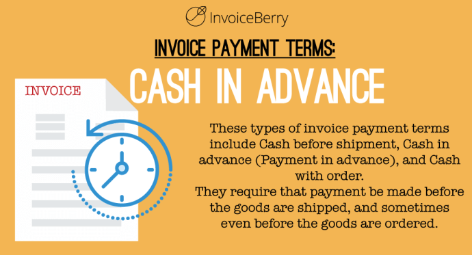 Cash in advance invoice payment terms require the customer to pay before the goods are delivered