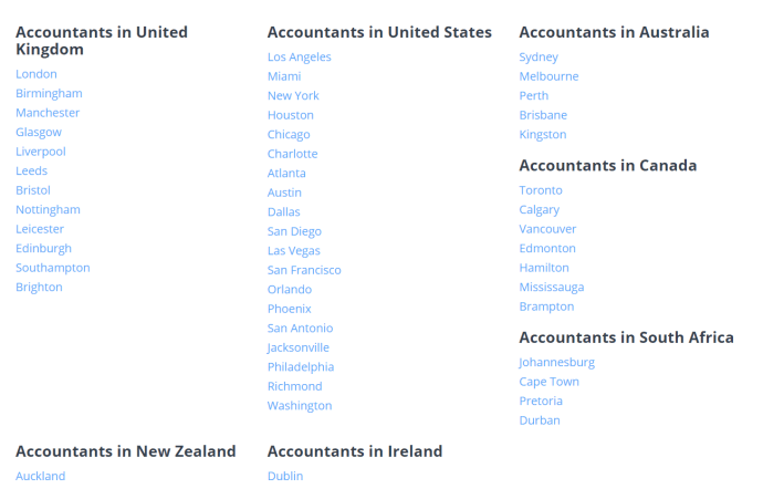 Our accountant directory currently includes these cities.