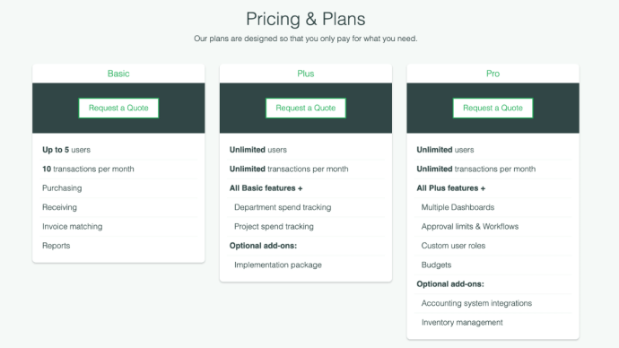 spendwise pricing and plans