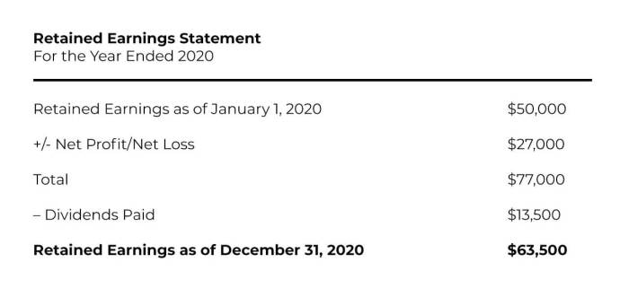Sample retained earnings statement