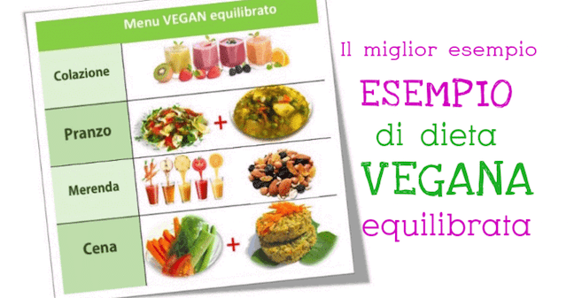 Menu dieta vegetariana cruda
