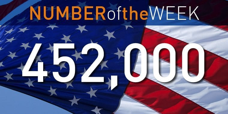 452,000 US jobs from LNG Number of the Week image