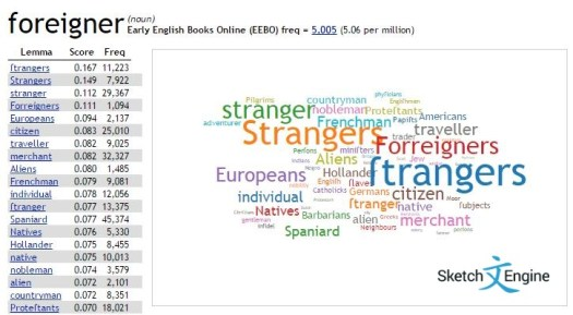 """Thesaurus function on Sketch Engine showing results for foreigner in their """"EEBO"""" corpus"""