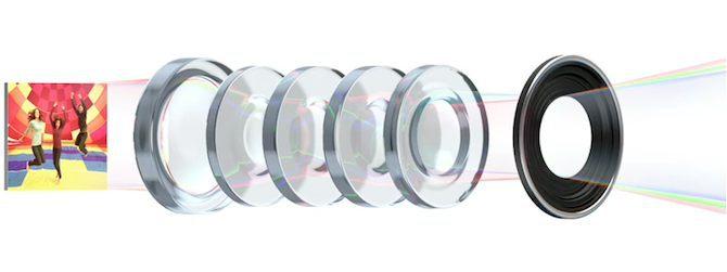 iPhone 6 lentes cámara