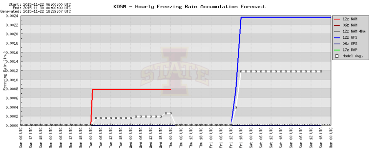 Iowa Freezing Rain Forecast