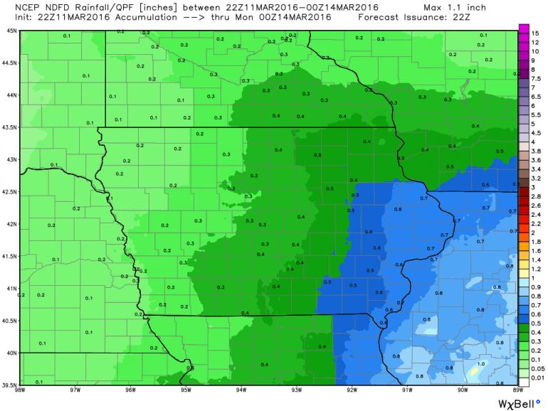 Iowa Rainfall Forecast