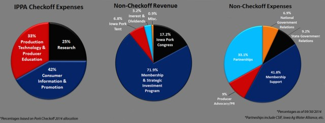 2014 RevenueExpense_Pie_Chart