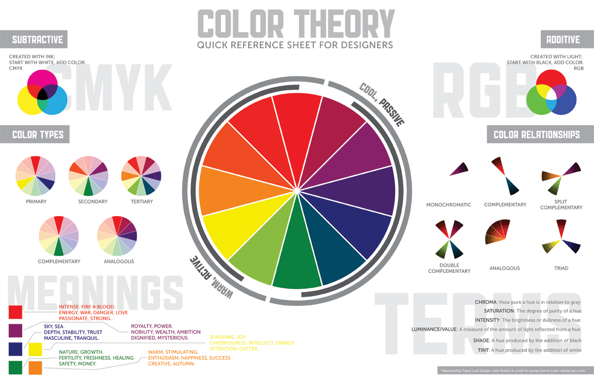 The Color Mixing Medley