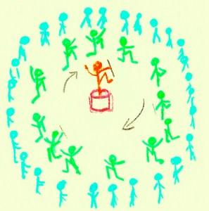 chaos tournoyant 3