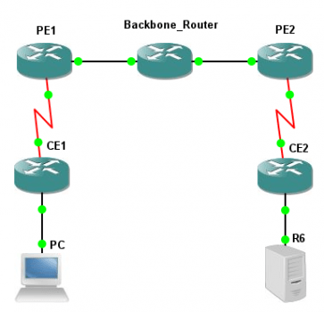 Traffic Analysis General – www ipBalance com