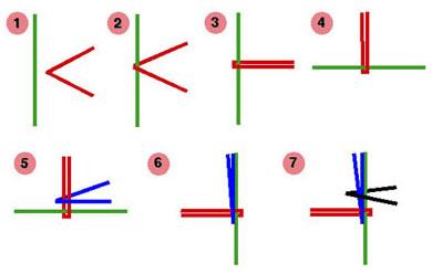 How to Make A St Bridget's Cross