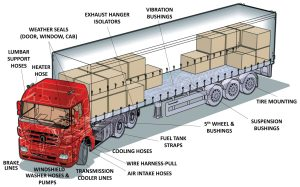 Truck Assembly Lubricants  International Products Corporation