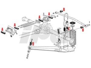 Volvo Rear Trailing Arm Bushing  Poly 107051 655557P