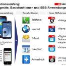 sbb-smartphone1
