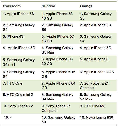 smartphone2014