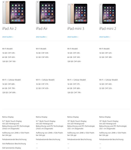 ipad-lineup-mid2015
