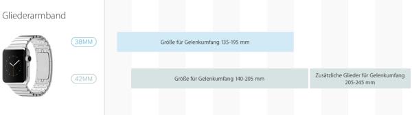 gliederarmband-kit