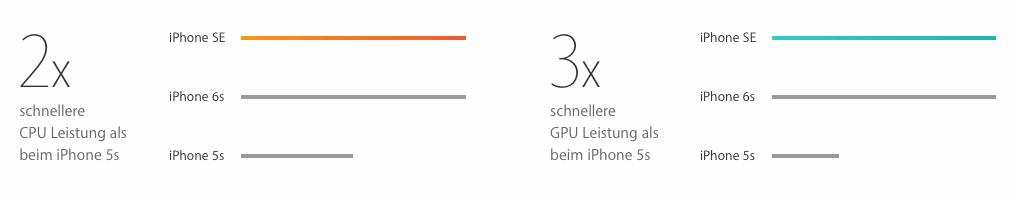 iPhone-se-banner_kleiner2