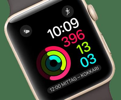 Earth Day Erfolg mit Apple Watch erreichen