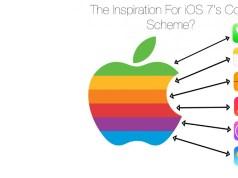 Deutungsversuch zum Farbscheme von iOS 7