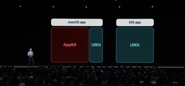 iOS 12 Mac OS UIkit