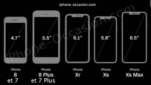 x xr xs et max iphone occasion