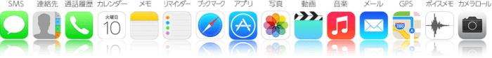 iPhone復元可能データ