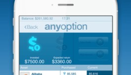 anyoption: The Ultimate Trading App