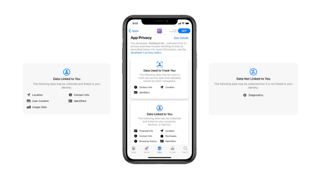 iOS 14 privacy app store tags