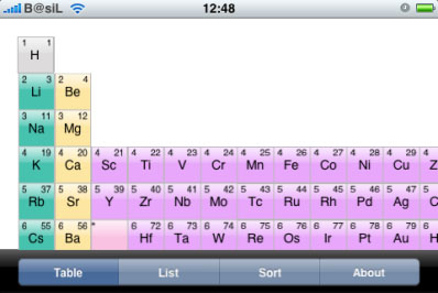 periodic table for iphone
