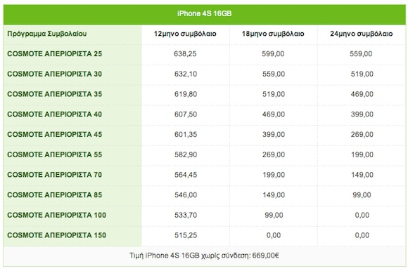 iPhone 4S 16GB Cosmote