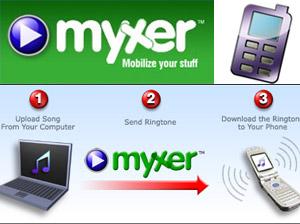 myxer