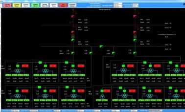 SCADA Single Line Diagram