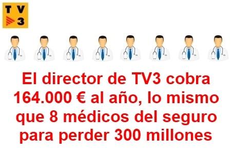 Sueldos de TV3