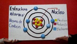 Modelo atómico de Bohr ¿Qué es? ¿En que consiste? Características