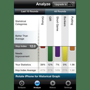 GolfPlan Analyze screenshot with adjusted handicap