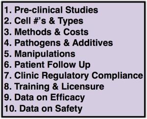 Stem Cell Patients Questions List
