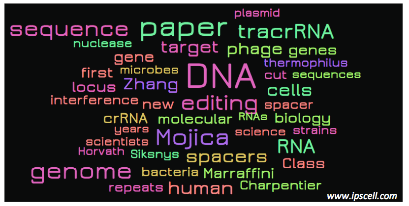 Lander Heroes of CRISPR word cloud